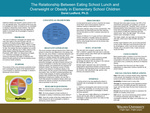 The Relationship Between Eating School Lunch and Overweight or Obesity in Elementary School Children