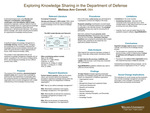Exploring Knowledge Sharing in the Department of Defense