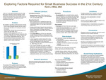Exploring Factors Required for Small Business Success in the 21st Century