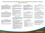 Factors Influencing Voter Behavior in Two Inner-City Communities in Jamaica