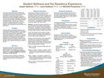 Student Wellness and the Residency Experience by Joseph Spillman, Laura R. Haddock, and Michelle Perepiczka