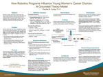How Robotics Programs Influence Young Women's Career Choices: A Grounded Theory Model
