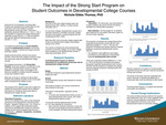 The Impact of the Strong Start Program on Student Outcomes in Developmental College Courses