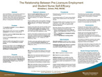 The Relationship Between Pre-Licensure Employment and Student Nurse Self-Efficacy